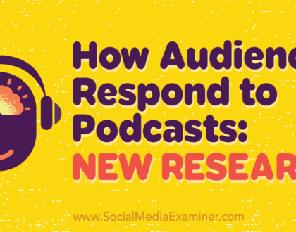 Social Media Marketing - How Audiences Respond to Podcasts: New Research