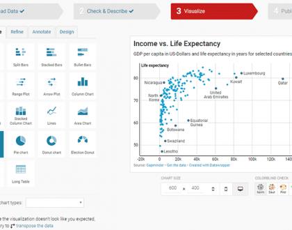 Web Design - 9 Free Data Visualization Tools