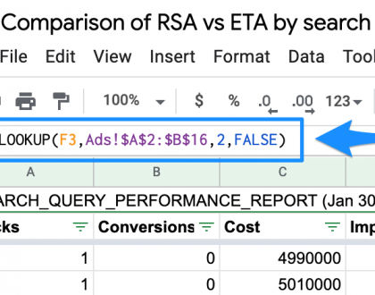 PPC - Where Google got more inventory to show Responsive Search Ads ads may surprise you