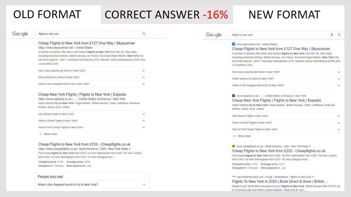 PPC - Google desktop favicon search results study